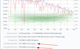 Linux:测试磁盘速度,安装Gnome Disk Utility应用程序
